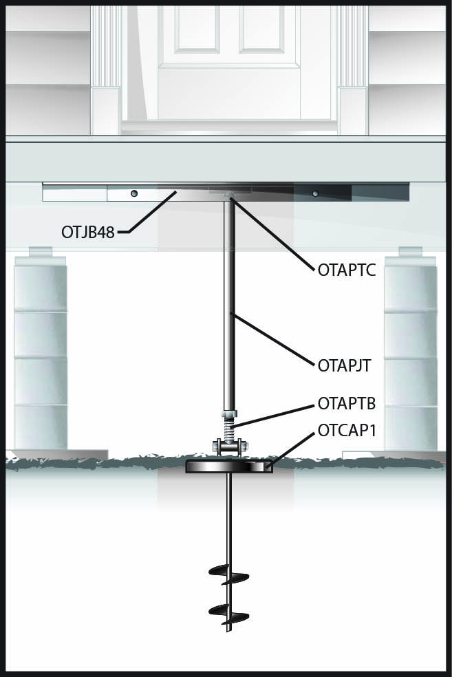 Manufactured Home Setup Material Buyers Guide Oliver